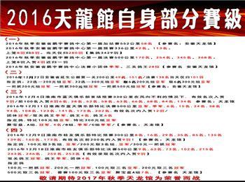 麦克斯695直子/冬日男儿/公主号/速霸龙/飞戈/胡本/英格斯/芬妮卡5000